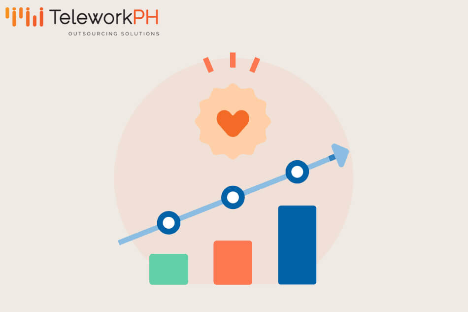 teleworkph-What-Customer-Loyalty-Is-and-How-to-Build-It