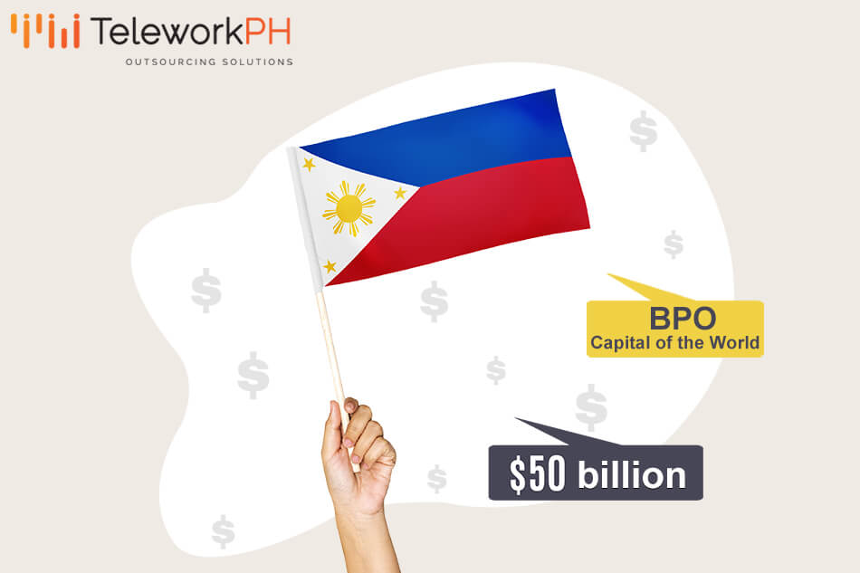 teleworkph-Positive-Outlook-of-the BPO-Industry-in-the-Philippines