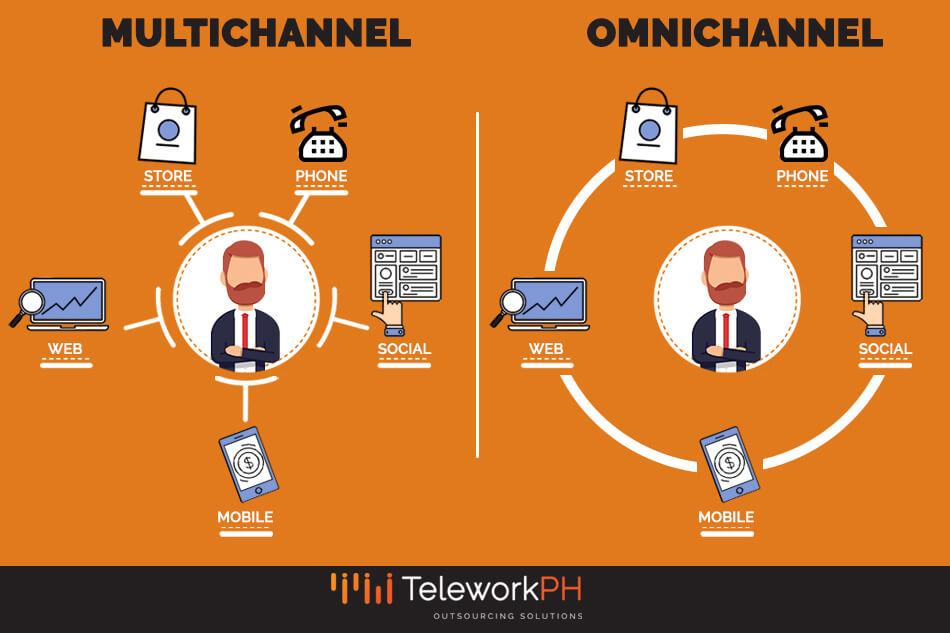 teleworkph-The-Omnichannel-Revolution