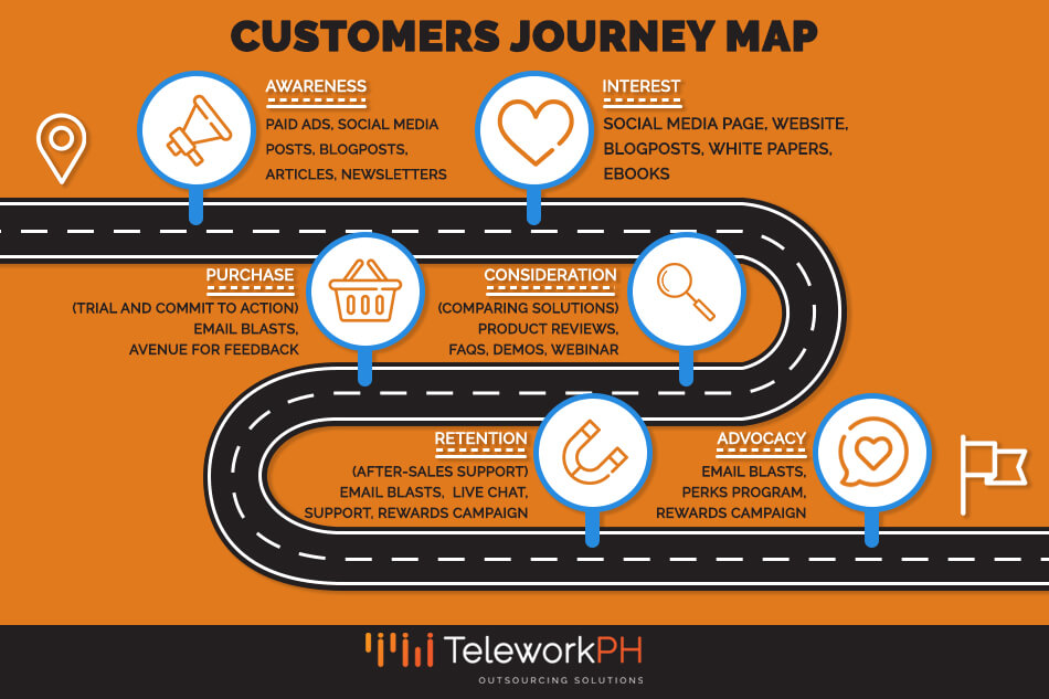 teleworkph-Positive-Customer-Experience-The-Key-to-Business-Success